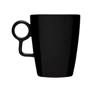 Kahvikuppi, Loop 5015910